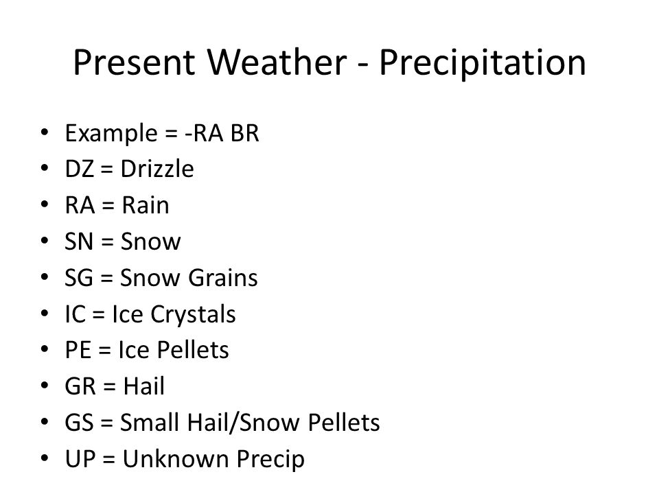 Present Weather - Precipitation