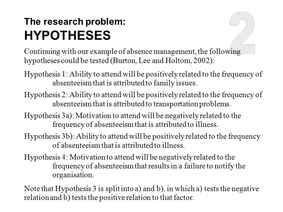 hypothesis essay