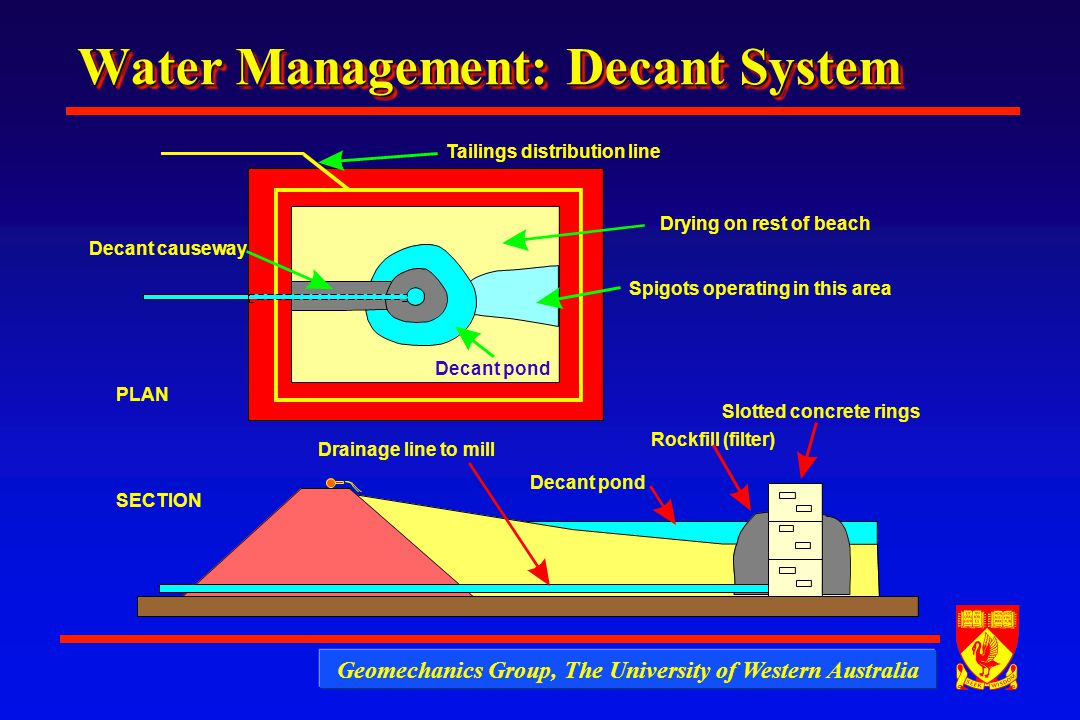Aspects Of The Geotechnics Of Mining Wastes And Tailings