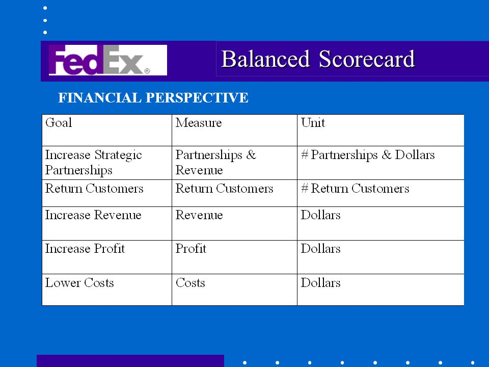 Balanced Scorecard Financial Perspective