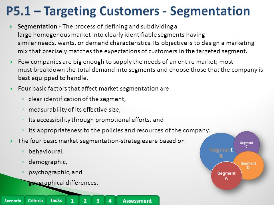 p5 market segments pp Different marketing approaches would be used with each of these market segments × unlock content over 70,000 lessons in all major subjects get free access for 5.