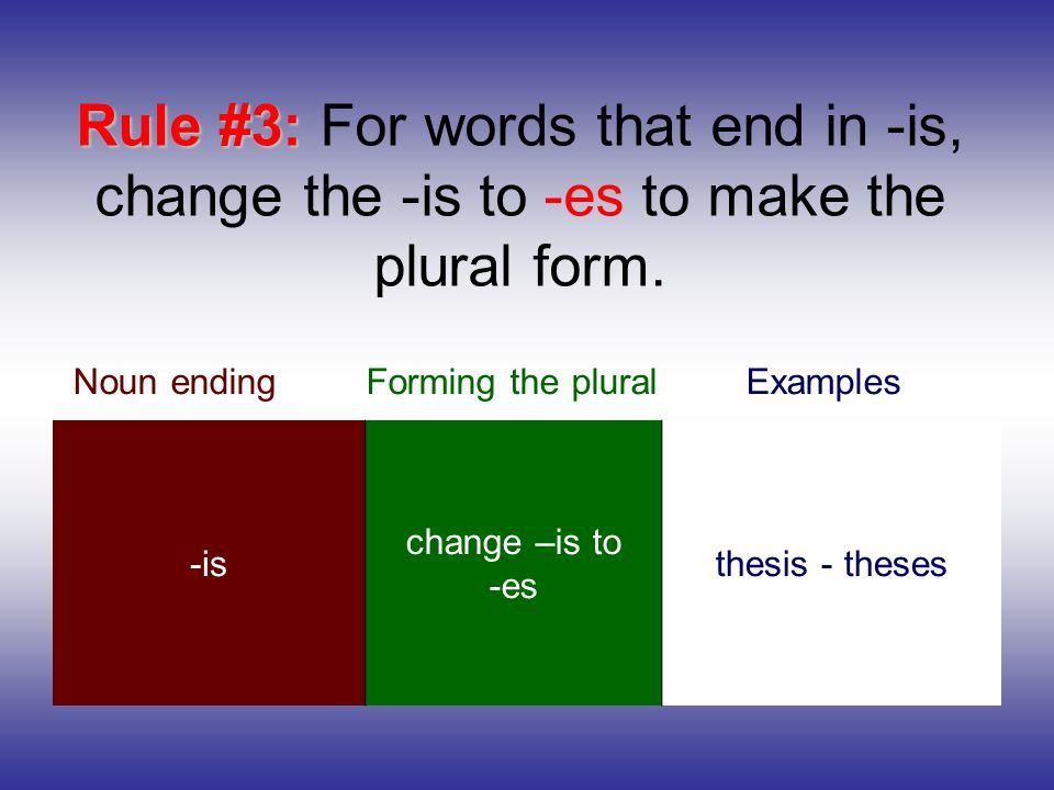 words ending in thesis