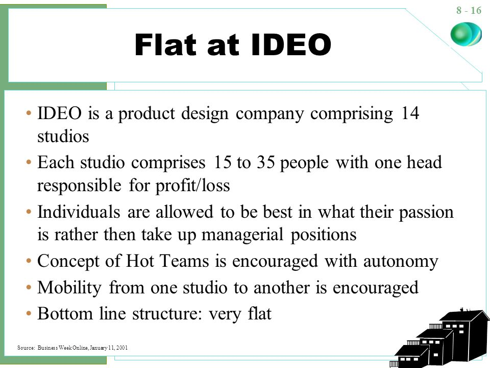 2008 the mcgraw hill companies inc all rights for Ideo company