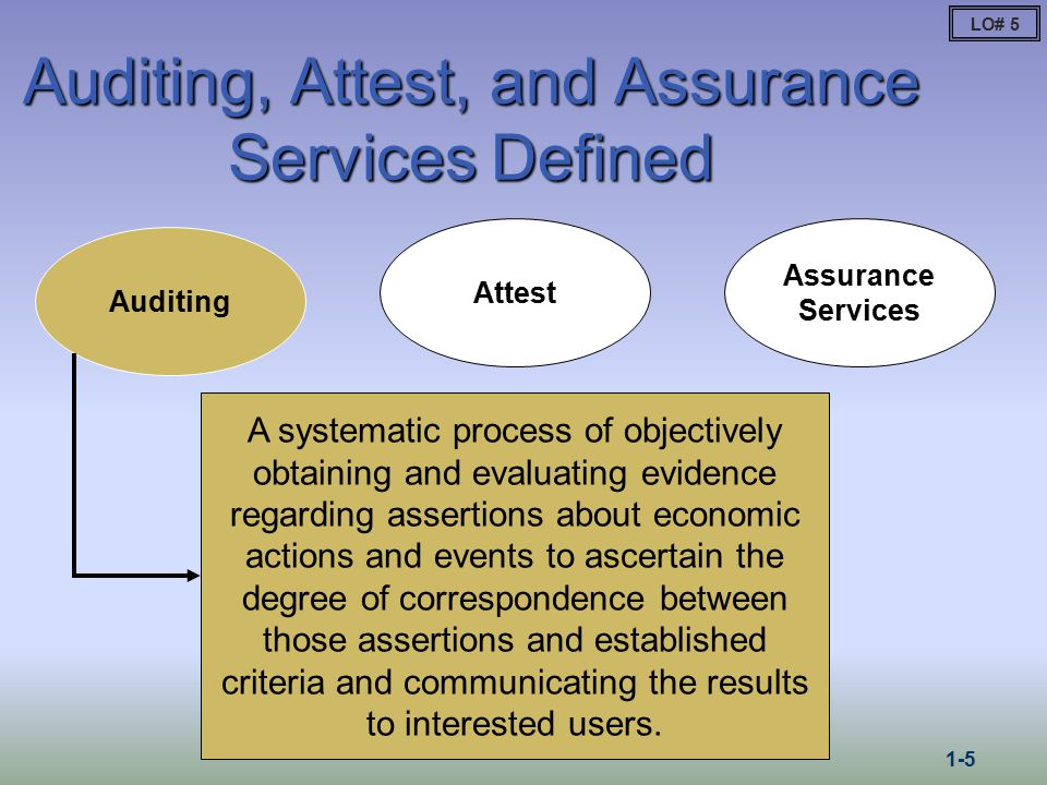 auditing and assurance an overview Development of an understanding of the processes and practices involved in external auditing of general purpose and other financial reports within the framework of auditing standards and the corporations law, exploration of underpinning theory as to why audits and other assurance services are demanded, the role these services play in reducing information risk and the various threats to auditor .