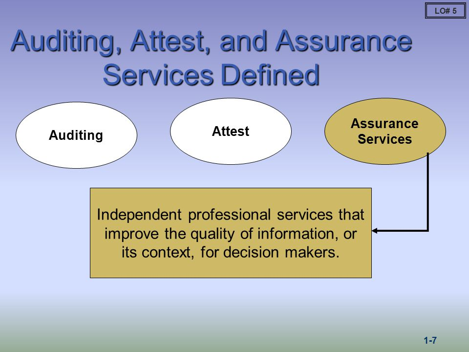 audit vs attestation vs assurance essay Government accountability office government audit and implementation standards for assurance and requirements for financial audits, attestation.