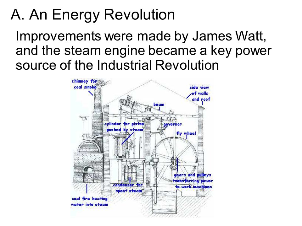 james watt powered the industrial revolution with improvements of existing inventions Industrial revolution - watt's steam engine - while textile machinery was developing, progress was being made in other directions in 1763 james watt, a scottish mechanic, was asked to repair a model of a newcomen steam engine.