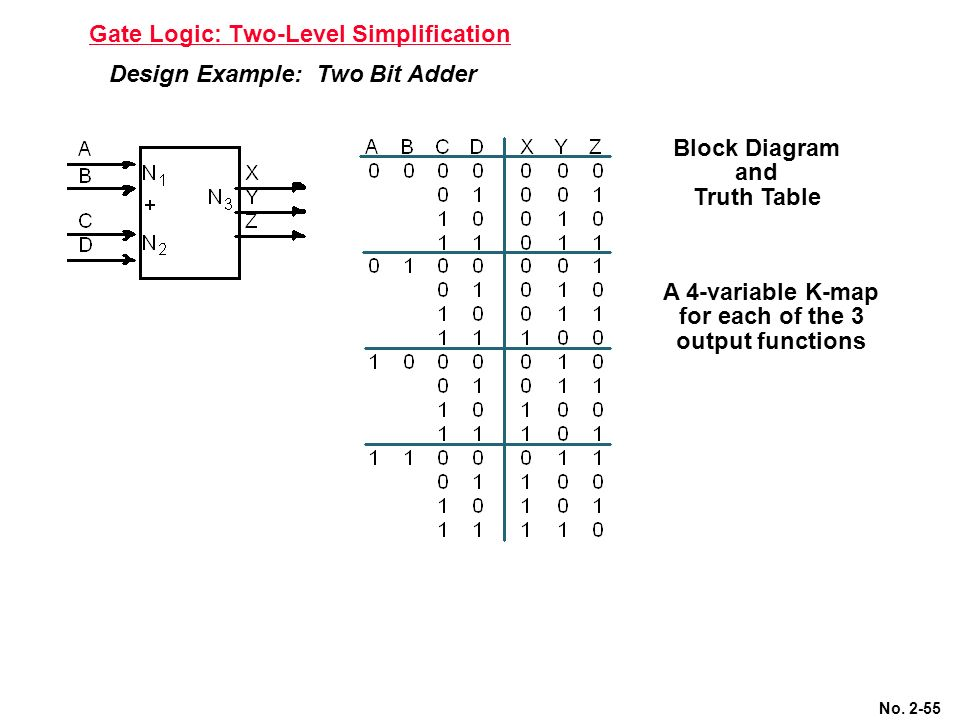 circuit diagram water level indicator chapter #2: two-level combinational logic - ppt download #4