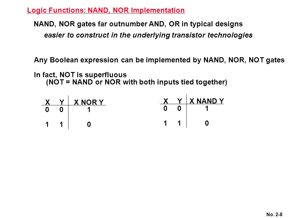 function of and or not nand The nand gate performs the logical function which is the serial combination of the not and and gates it has two or more inputs and only one output the logical symbol for the nand gate is shown below .