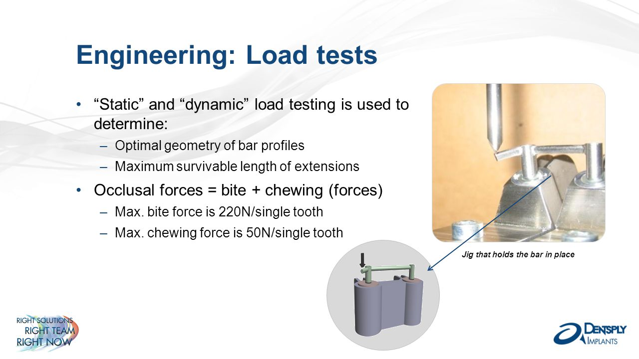 Dynamic Load Testing : Sean ferguson product manager ppt video online download