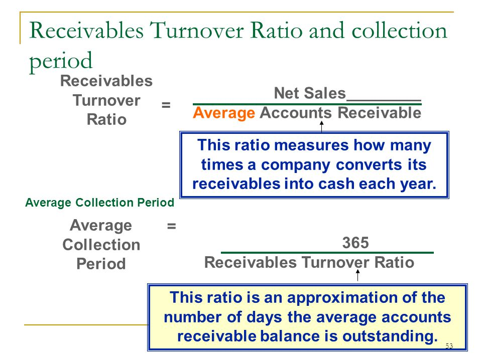 settlement period for accounts receivable The accounts payable turnover ratio, or simply the payable turnover, is a liquidity ratio that shows a company's ability to pay off its accounts payable by comparing net credit purchases to the average accounts payable during a period.