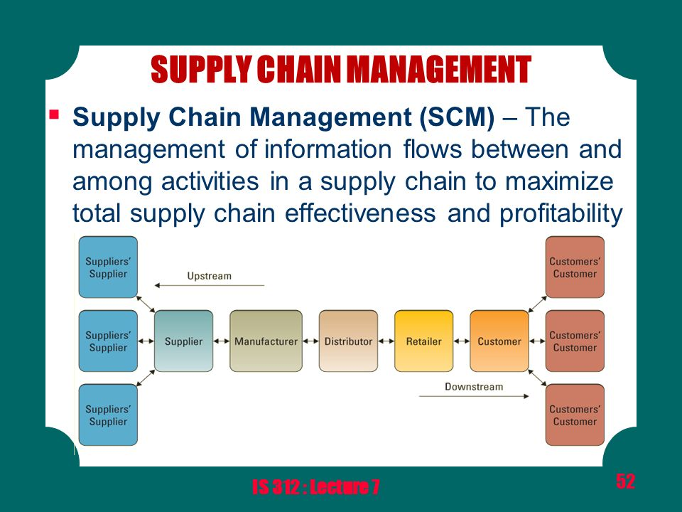 supply chain activities by superstrores A supply chain is a network of entities and people that supply chains include every business and learn how a company can optimize those activities.
