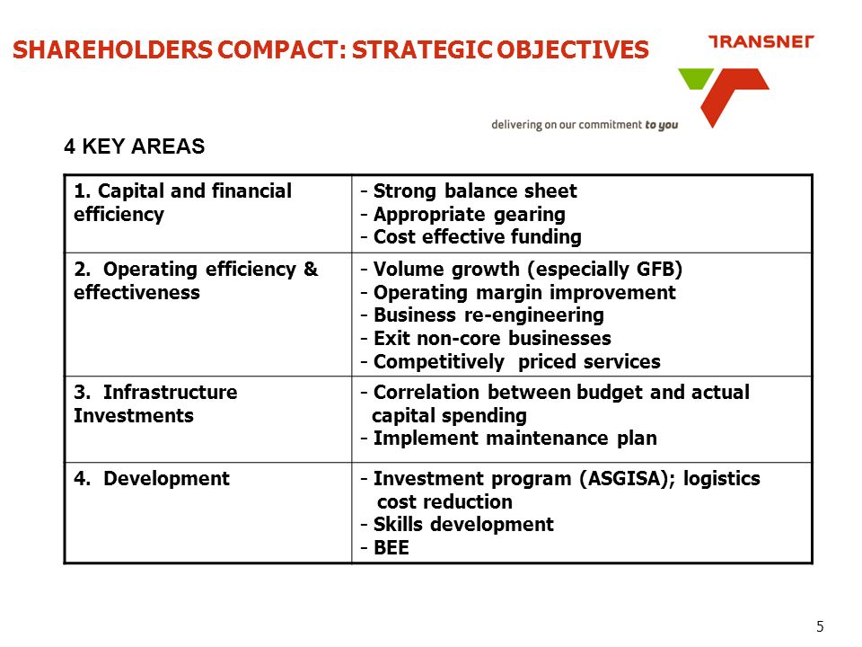 Transnet business plan