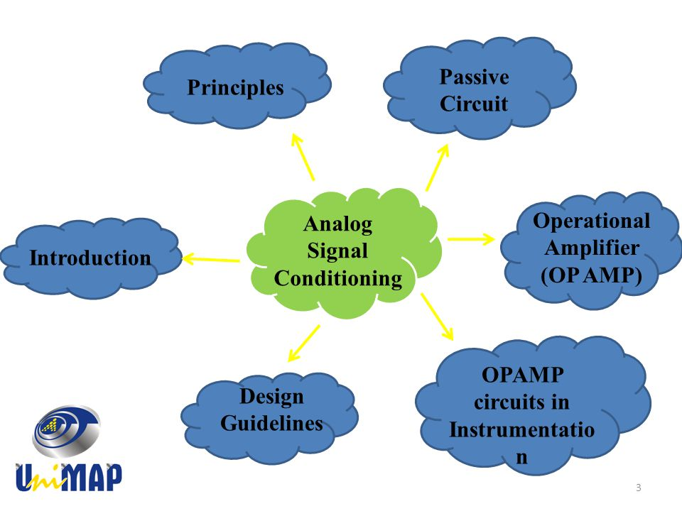 OPAMP circuits in Instrumentation