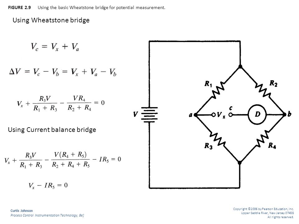 Using Wheatstone bridge