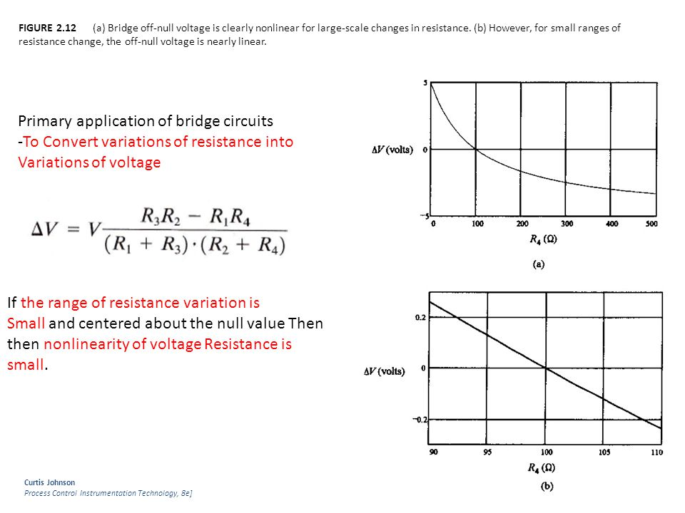 Primary application of bridge circuits