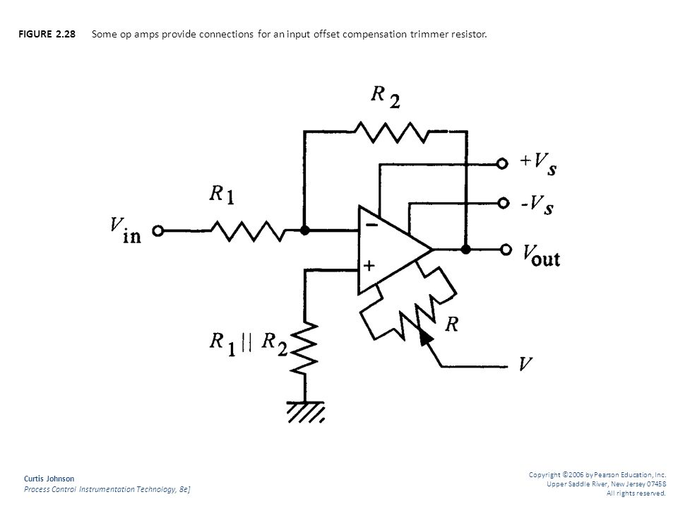 FIGURE 2.28 Some op amps provide connections for an input offset compensation trimmer resistor.