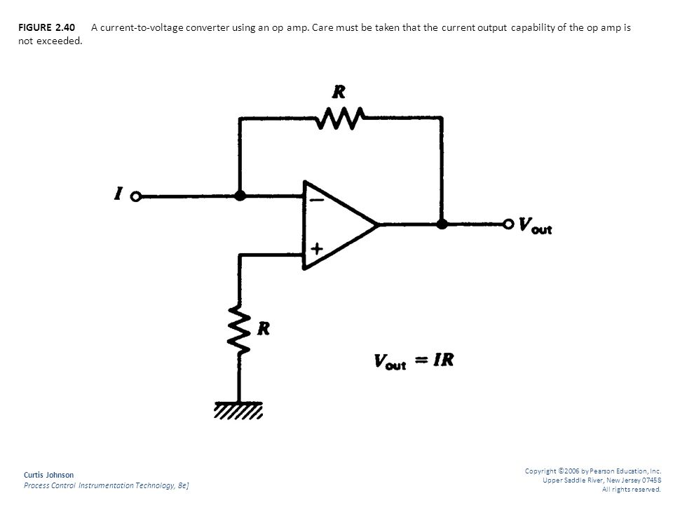 FIGURE A current-to-voltage converter using an op amp