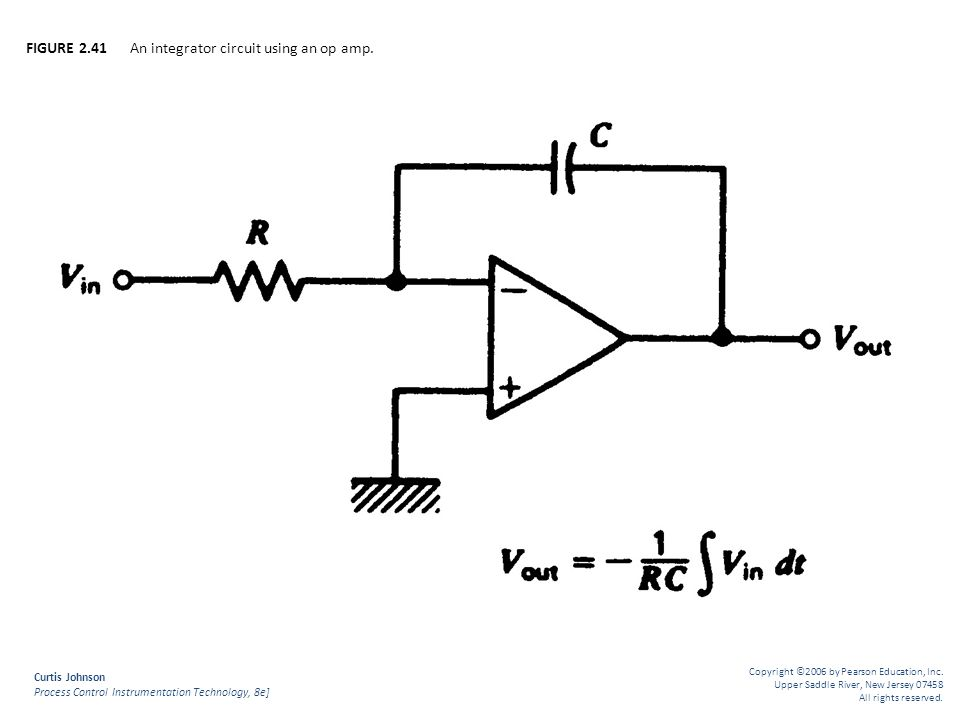 FIGURE 2.41 An integrator circuit using an op amp.