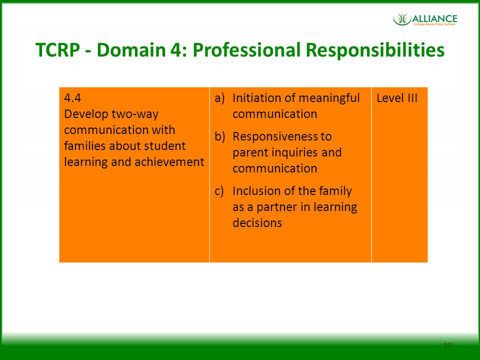 TCRP - Domain 4: Professional Responsibilities