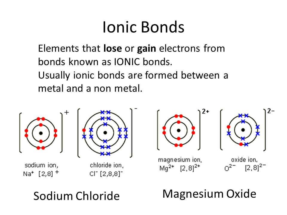 electrolytes ionic bond and sodium chloride Resulting compound is sodium chloride written as nacl ionic compounds electrolyte an ionic compound that breaks apart into positive and negative ions in a solution chemical bonds , ionic bond.