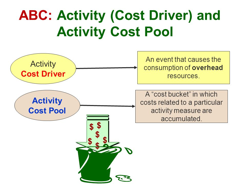 cost driver The worksheet and quiz will test what you know about cost drivers topics you'll need to know include the first step in analyzing a cost driver and being able to identify the rest of the steps .
