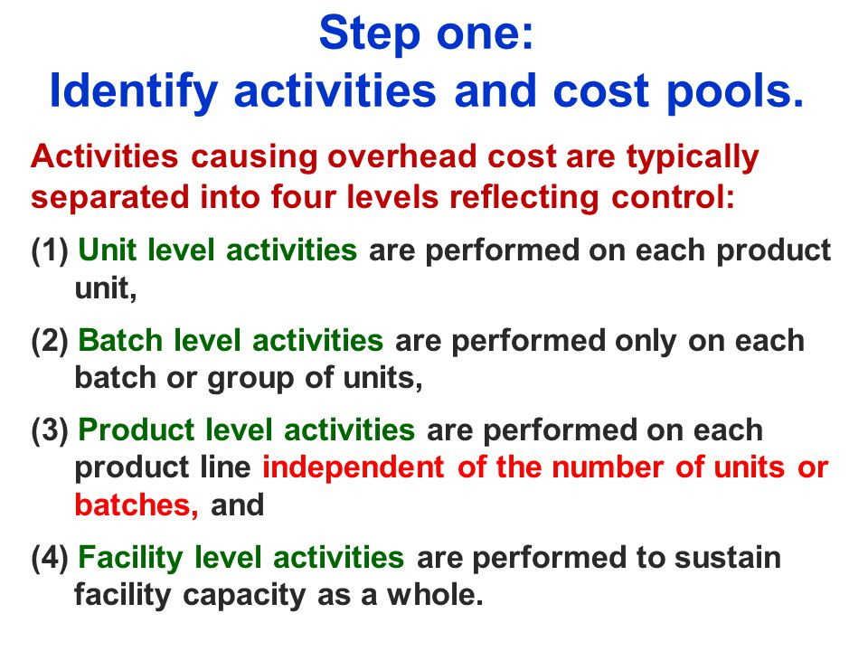 unit level and multiple level costing Activity-based cost considerations the primary benefit of activity-based costing is that it brings a much higher level of focus and understanding to bear on fixed cost categories.