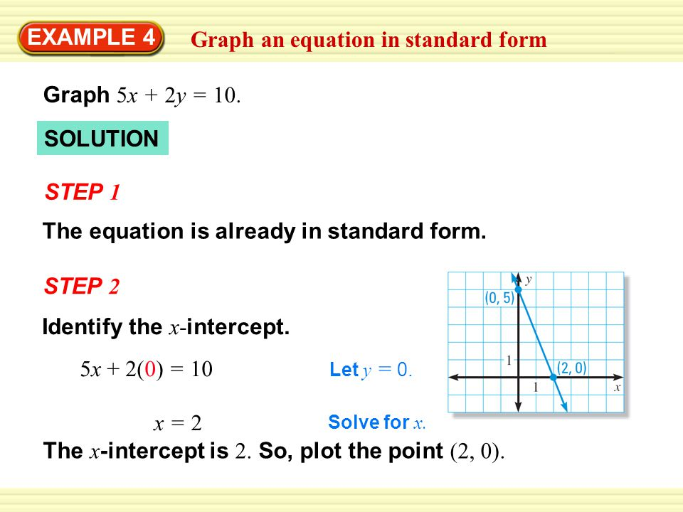 Graph An Equation In Standard Form Ppt Video Online Download