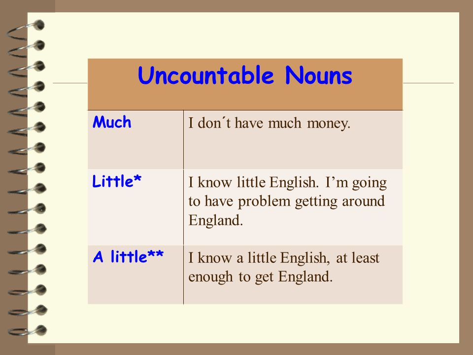 Uncountable Nouns Much I don´t have much money. Little*