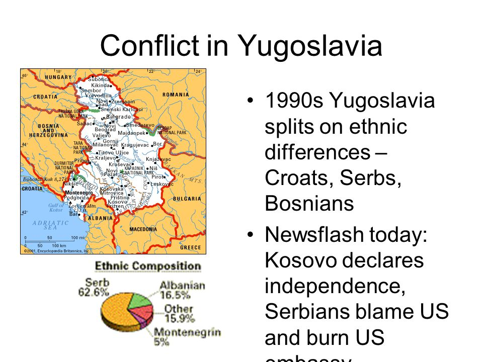 the role of ethnic differences in the kosovo conflicts The general theory on disputes and conflicts assigns disputes to transitional  of historical dimension in kosovo,  ethnic conciliation:.