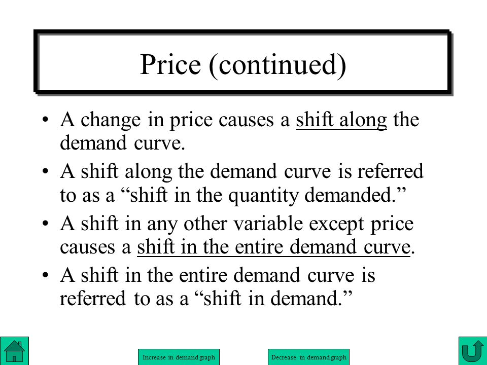 Price (continued) A change in price causes a shift along the demand curve.
