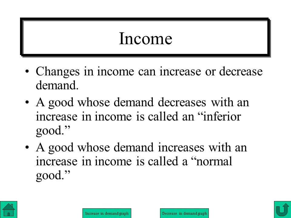Income Changes in income can increase or decrease demand.