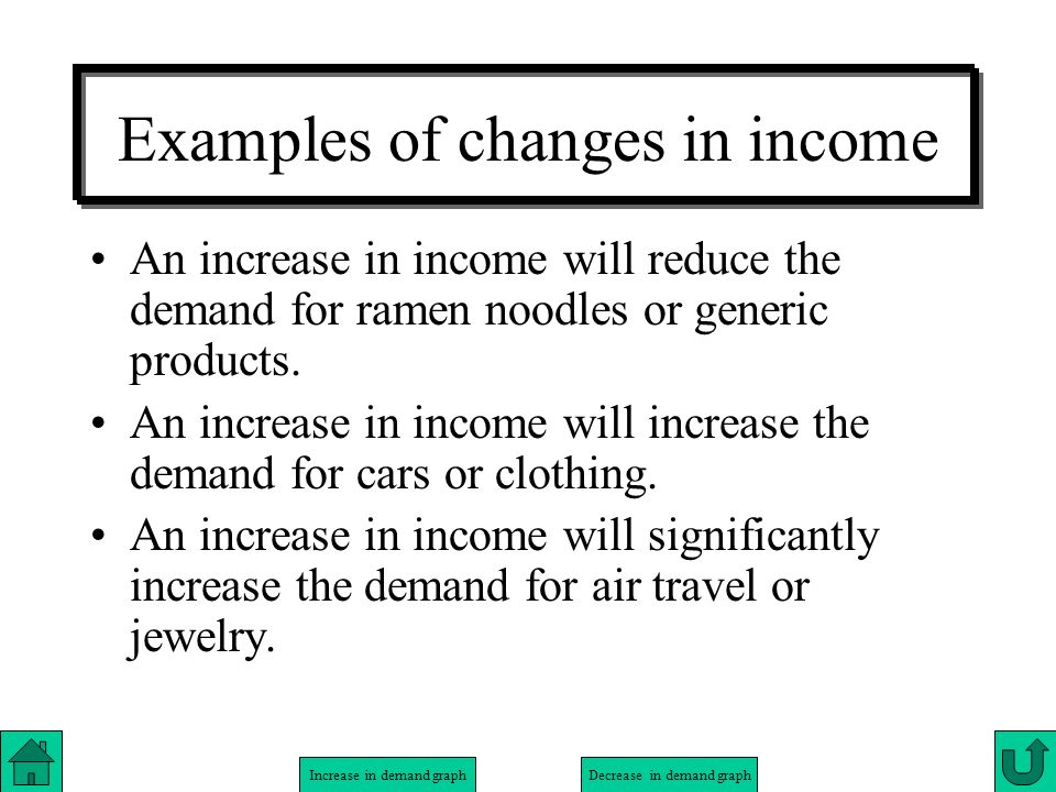 Examples of changes in income