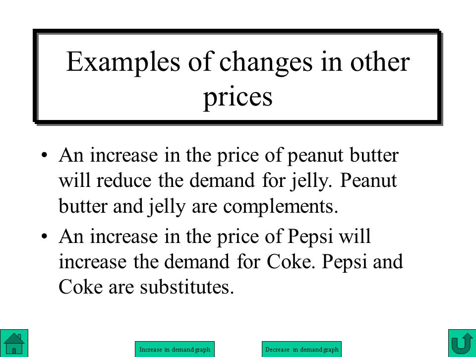 Examples of changes in other prices