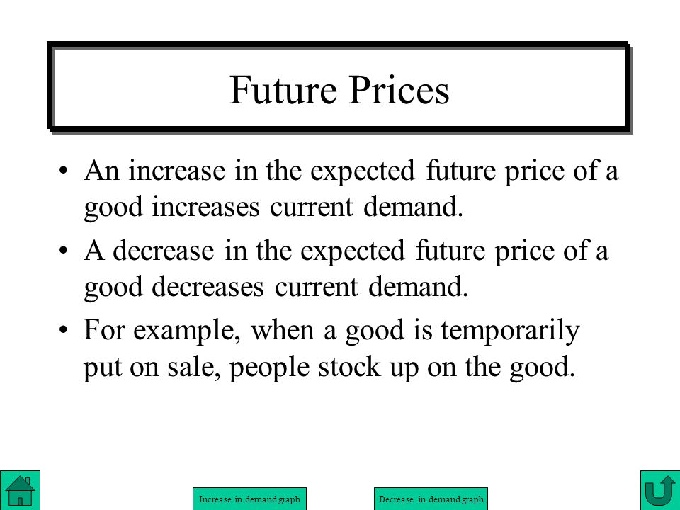 Future Prices An increase in the expected future price of a good increases current demand.