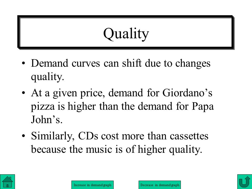 Quality Demand curves can shift due to changes quality.