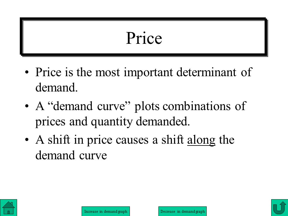 Price Price is the most important determinant of demand.
