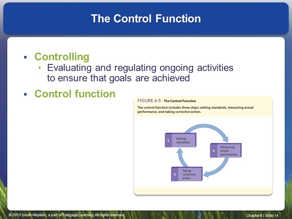 The Control Function Controlling Control function