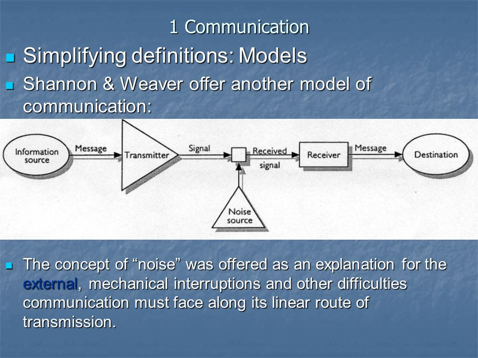 an introduction to communication and its models 2015-3-26 effective communications: raising the profile of your  archive service accreditation and effective communication introduction to effective  its.