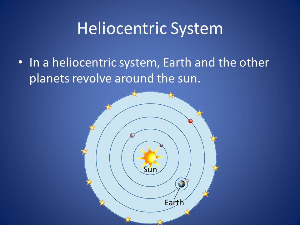 Heliocentric System In a heliocentric system, Earth and the other planets revolve around the sun.