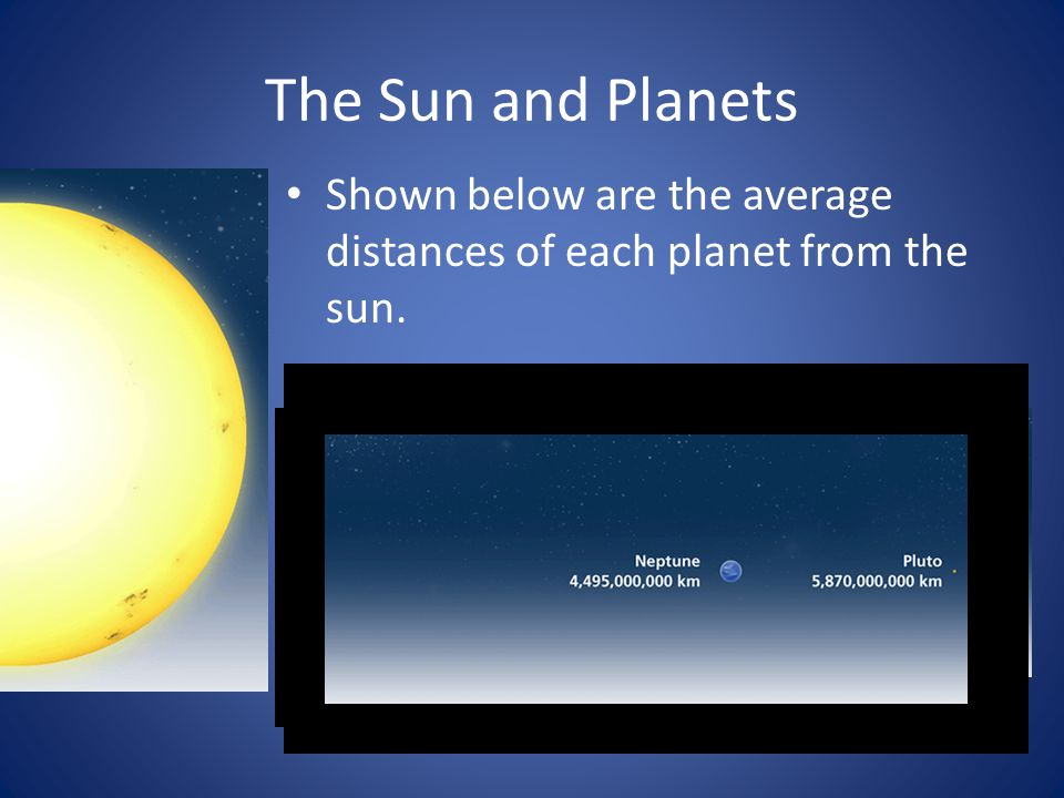 The Sun and Planets Shown below are the average distances of each planet from the sun.