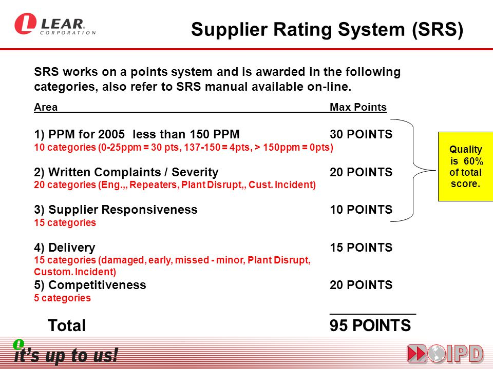 supplier rating system Supplier quality rating system mkassoccom 616-532-5006 mk & associates page 3 of 6 by registering supplier contacts into the supplier rating system, the supplier can see corrective.