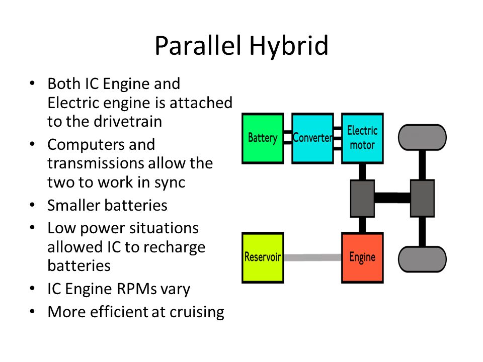 Hybrid Electric Vehicles - ppt download