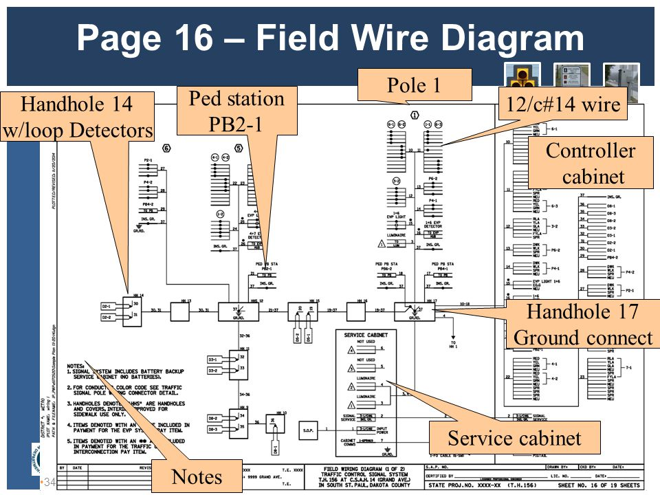 Page+16+%E2%80%93+Field+Wire+Diagram mndot sample plan jerry kotzenmacher mndot ppt download traffic signal cabinet wiring diagram at mifinder.co