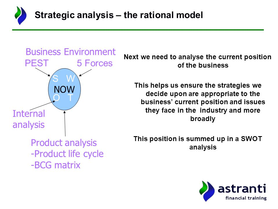 analyse the strategic position of a Strategic planning is the process of developing the strategy or direction and  action  impacting on strategic decisions are swot, and pest or pestel  analysis  provide an organisation with the chance to improve its competitive  position.