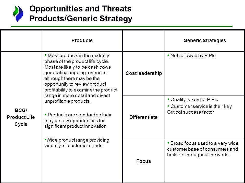 Broad-based strategy options and focus strategies