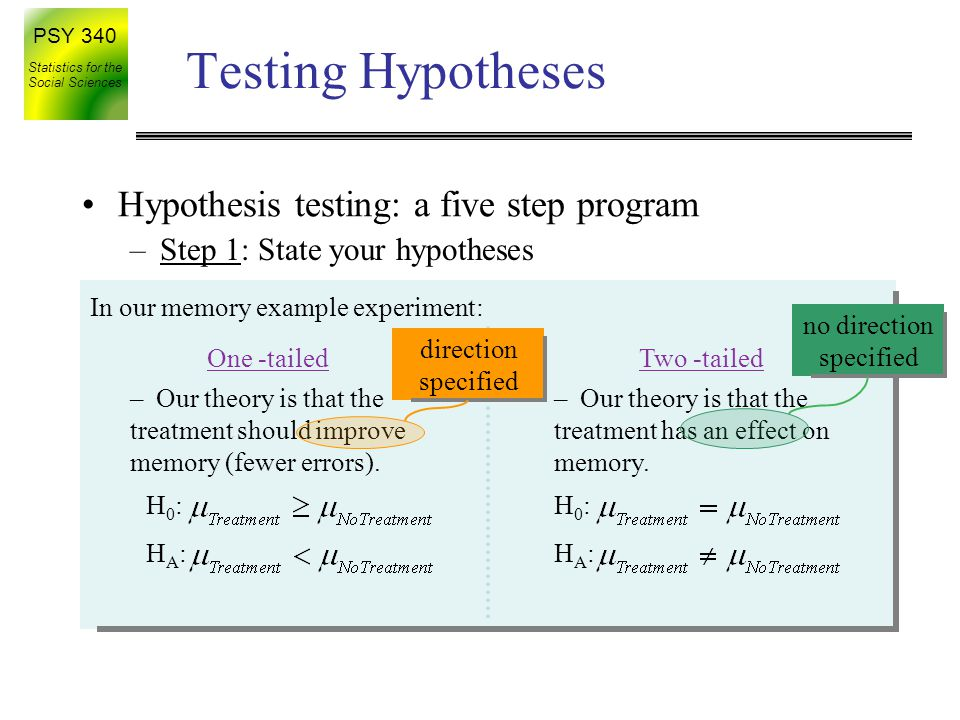 the five steps of hypothesis testing on adhd in children Project to learn about adhd in youth (play) the project to learn about adhd in youth (play) was a population-based research project with the university of south carolina and the university of oklahoma health sciences center it was conducted to shed more light on how many school-age children have adhd, how the condition develops over time, what other conditions and risks children.