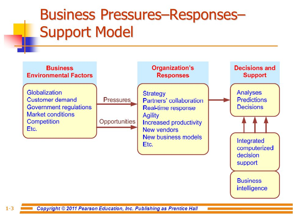 business decision models adm2303 assignment 6 Application of statistical methods in business (adm2304) application of statistical methods in business (adm2304) business decision models (adm2302) business decision models (adm2302) business ethics (phi2397) business ethics (phi2397) calculus and vectors (mat1300) calculus and vectors (mat1300) cross-cultural.