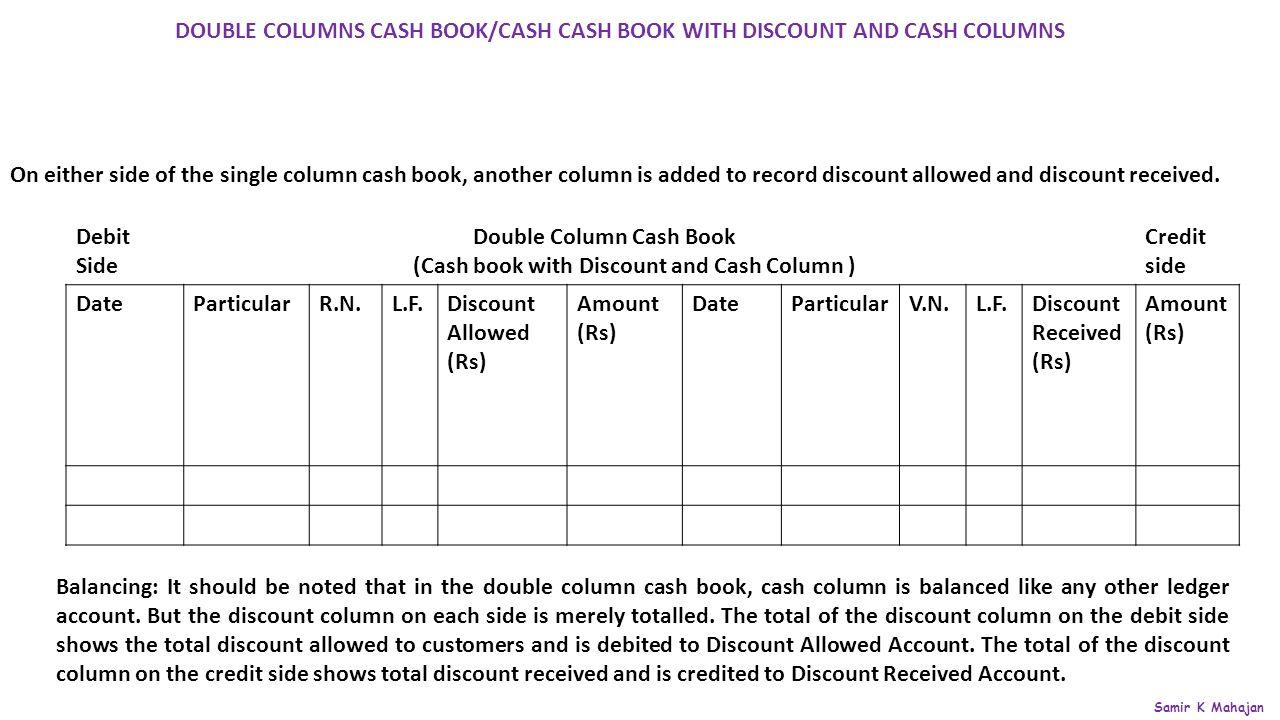 subsidiary books of accounts pdf
