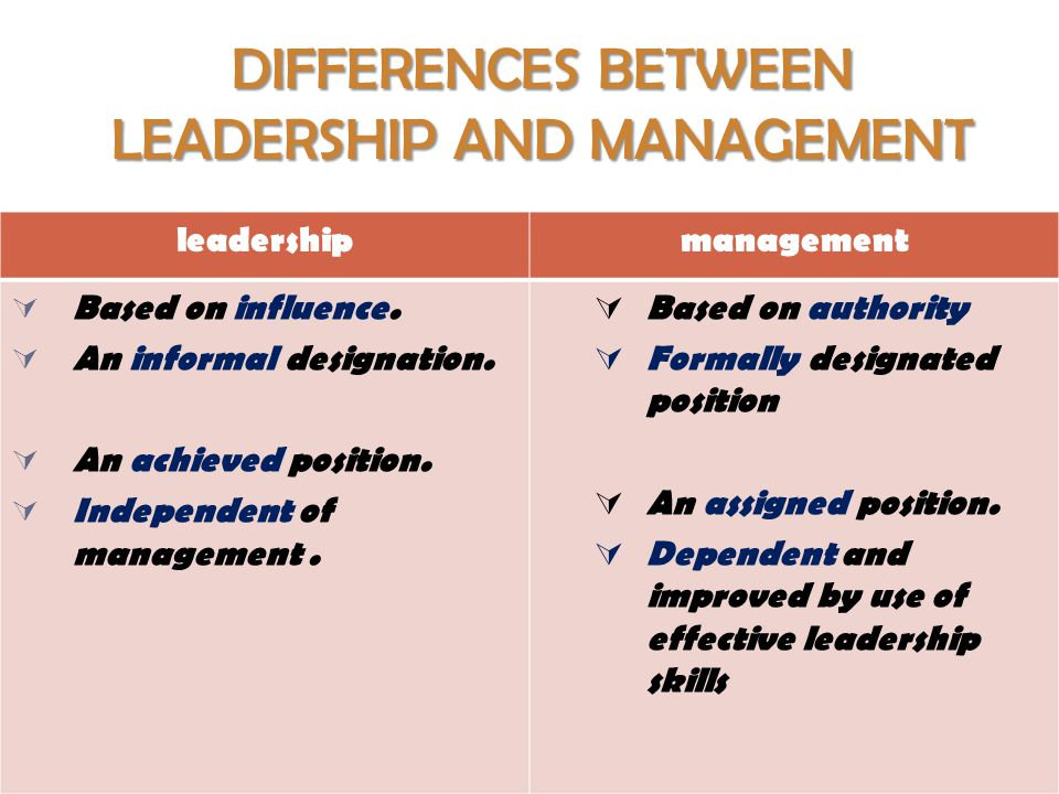 what are the difference between leadership and power Key differences between management and leadership forbes while managers typically focus on people of power the differences may seem fifteen members of forbes coaches council shared their thoughts on the key differences between a manager and leader and what it takes to.