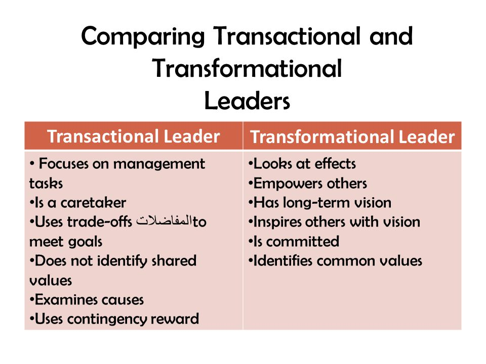 transactional leader and transformational leader Transactional and transformational are the two modes of leadership that tend to be compared the most james macgregor burns distinguished between transactional leaders and transformational by explaining that: transactional leaders are leaders who.